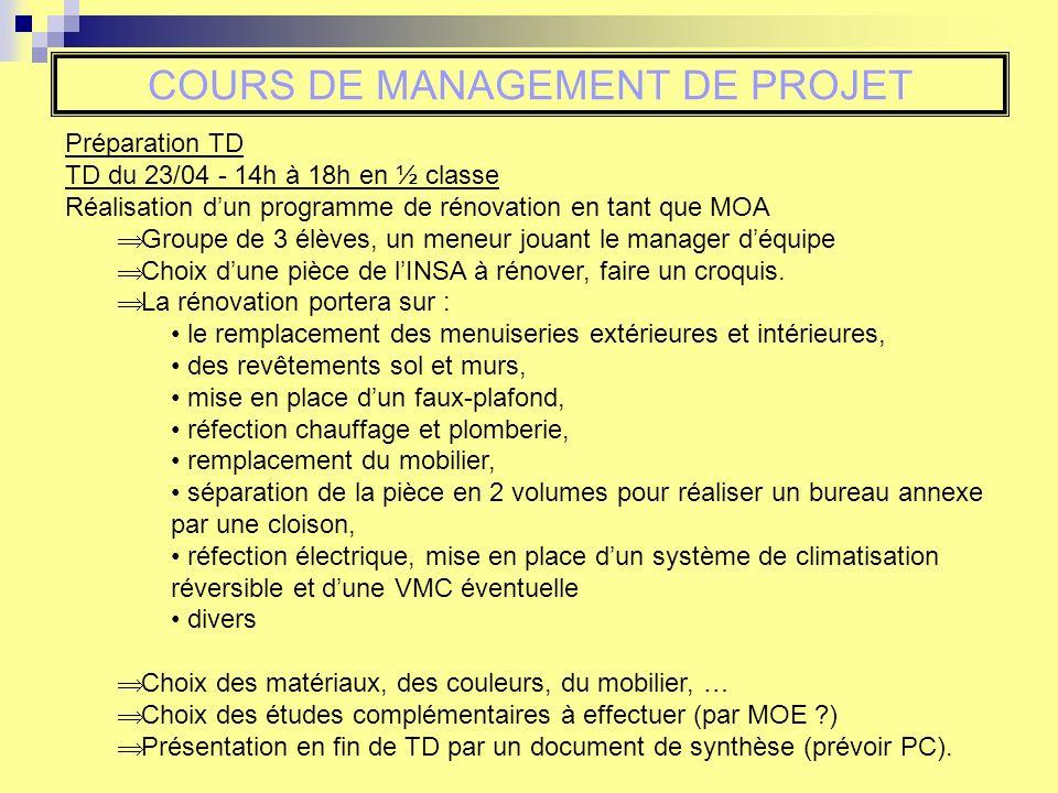 COURS DE MANAGEMENT DE PROJET Préparation TD TD du 23/04 - 14h à 18h en ½ classe Réalisation dun programme de rénovation en tant que MOA Groupe de 3 é