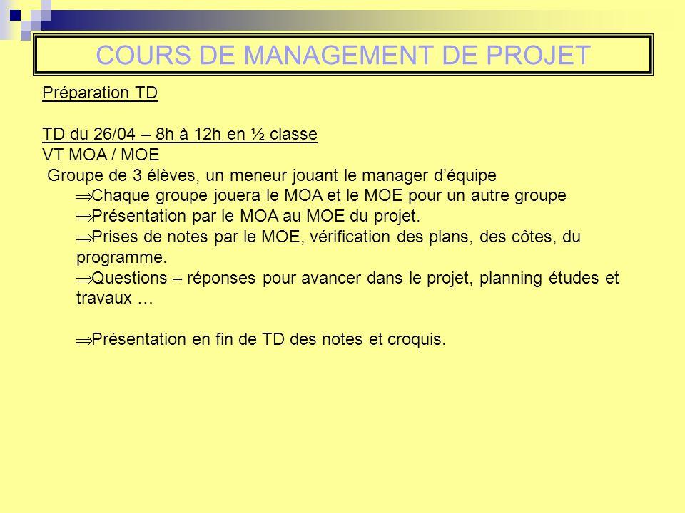 COURS DE MANAGEMENT DE PROJET Préparation TD TD du 26/04 – 8h à 12h en ½ classe VT MOA / MOE Groupe de 3 élèves, un meneur jouant le manager déquipe C
