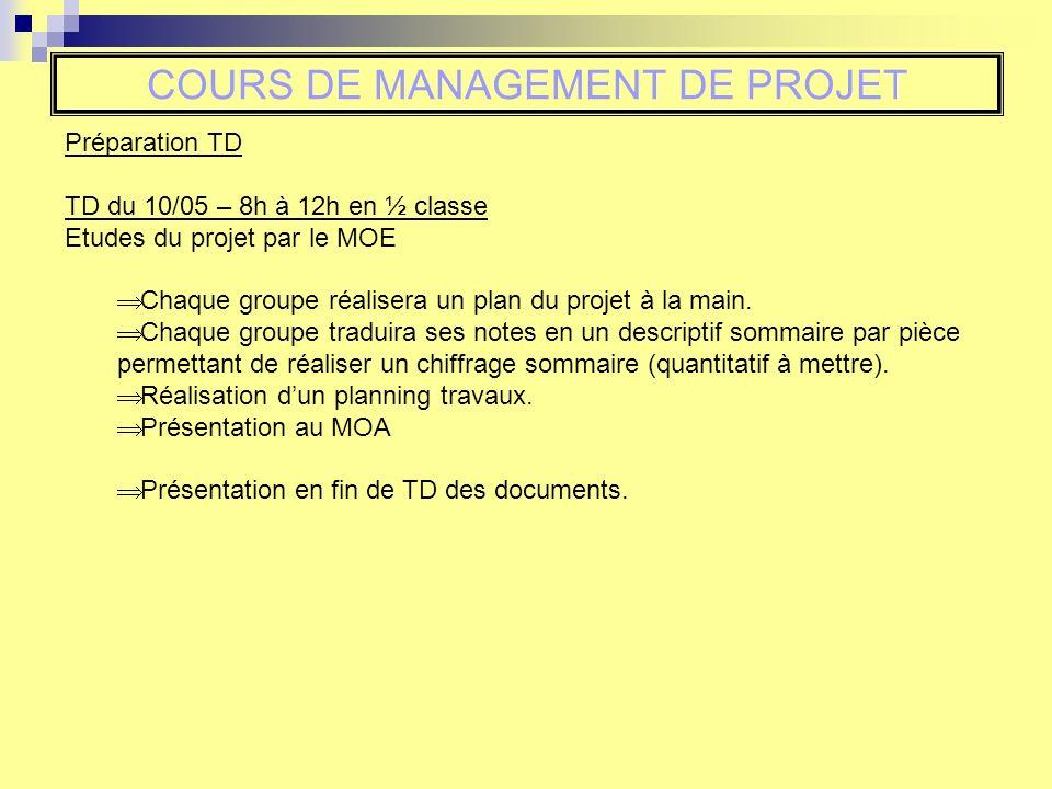 COURS DE MANAGEMENT DE PROJET Préparation TD TD du 10/05 – 8h à 12h en ½ classe Etudes du projet par le MOE Chaque groupe réalisera un plan du projet à la main.