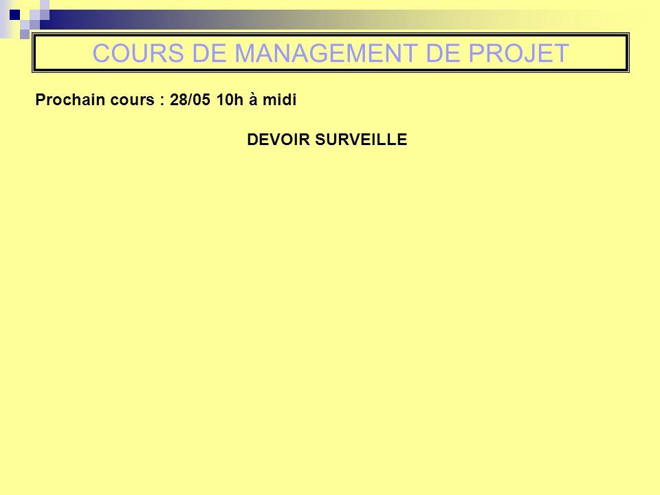Prochain cours : 28/05 10h à midi DEVOIR SURVEILLE