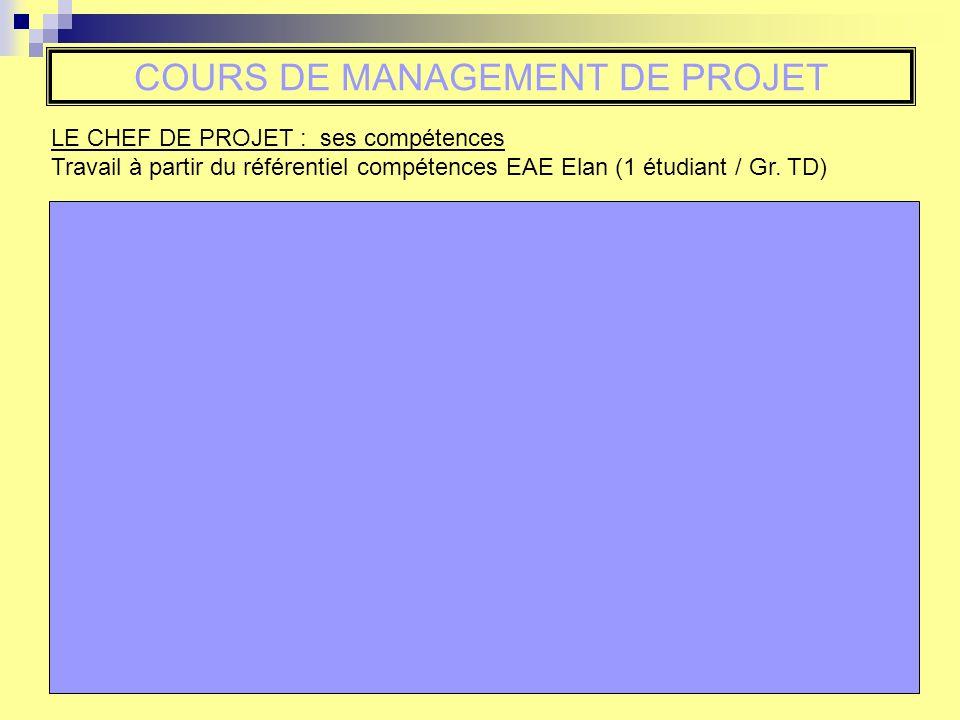 COURS DE MANAGEMENT DE PROJET LE CHEF DE PROJET : ses compétences Travail à partir du référentiel compétences EAE Elan (1 étudiant / Gr.