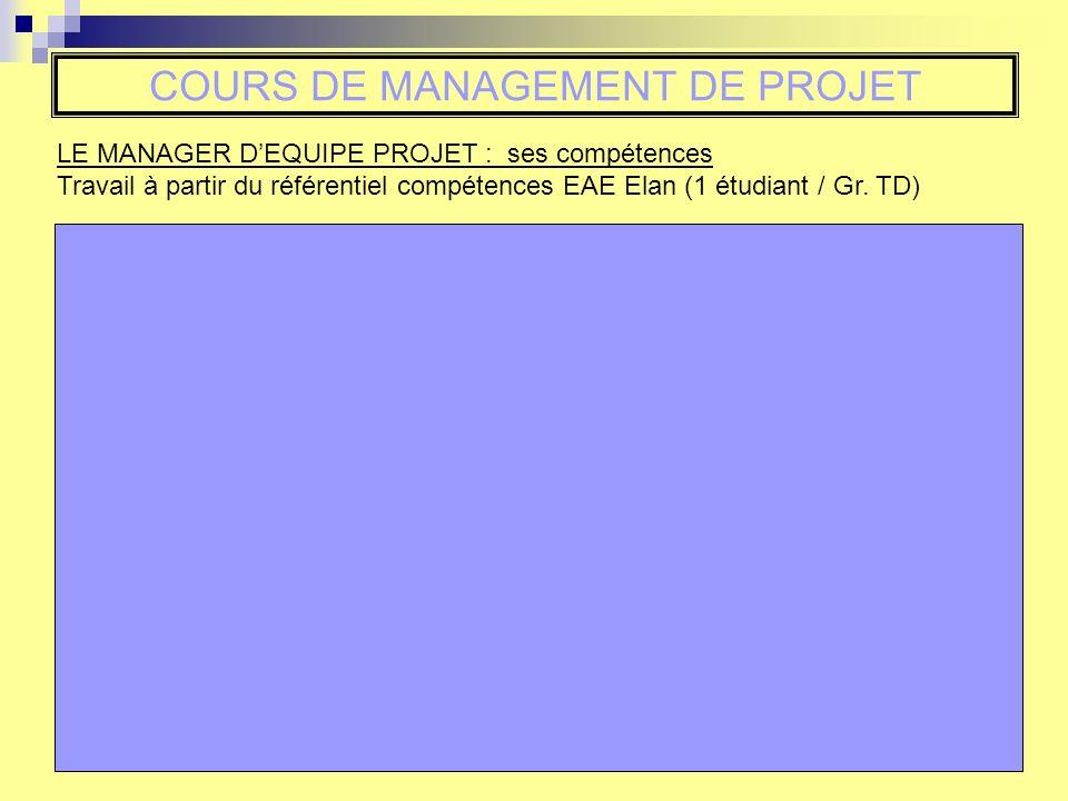 COURS DE MANAGEMENT DE PROJET LE MANAGER DEQUIPE PROJET : ses compétences Travail à partir du référentiel compétences EAE Elan (1 étudiant / Gr.