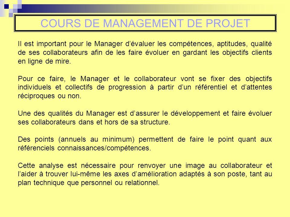 COURS DE MANAGEMENT DE PROJET Il est important pour le Manager dévaluer les compétences, aptitudes, qualité de ses collaborateurs afin de les faire évoluer en gardant les objectifs clients en ligne de mire.
