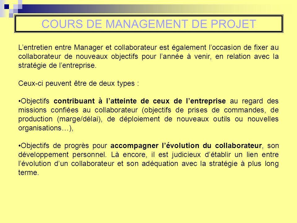 COURS DE MANAGEMENT DE PROJET Lentretien entre Manager et collaborateur est également loccasion de fixer au collaborateur de nouveaux objectifs pour lannée à venir, en relation avec la stratégie de lentreprise.