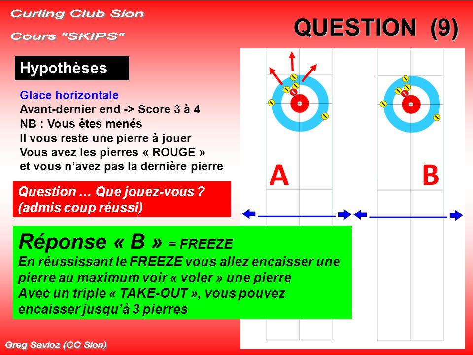 QUESTION (9) Hypothèses Glace horizontale Avant-dernier end -> Score 3 à 4 NB : Vous êtes menés Il vous reste une pierre à jouer Vous avez les pierres « ROUGE » et vous navez pas la dernière pierre Question … Que jouez-vous .