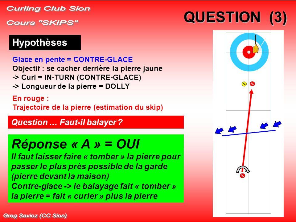 QUESTION (3) Hypothèses Glace en pente = CONTRE-GLACE Objectif : se cacher derrière la pierre jaune -> Curl = IN-TURN (CONTRE-GLACE) -> Longueur de la pierre = DOLLY En rouge : Trajectoire de la pierre (estimation du skip) Question … Faut-il balayer .
