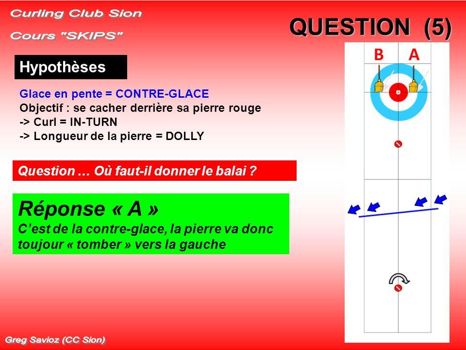 QUESTION (5) Hypothèses Glace en pente = CONTRE-GLACE Objectif : se cacher derrière sa pierre rouge -> Curl = IN-TURN -> Longueur de la pierre = DOLLY Question … Où faut-il donner le balai .