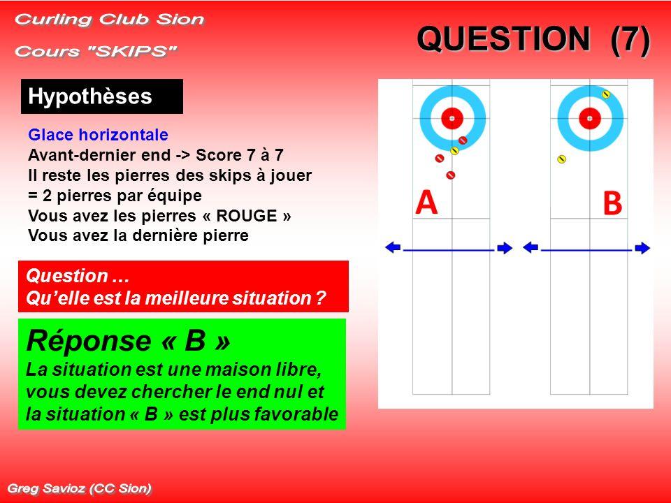 QUESTION (7) Hypothèses Glace horizontale Avant-dernier end -> Score 7 à 7 Il reste les pierres des skips à jouer = 2 pierres par équipe Vous avez les pierres « ROUGE » Vous avez la dernière pierre Question … Quelle est la meilleure situation .