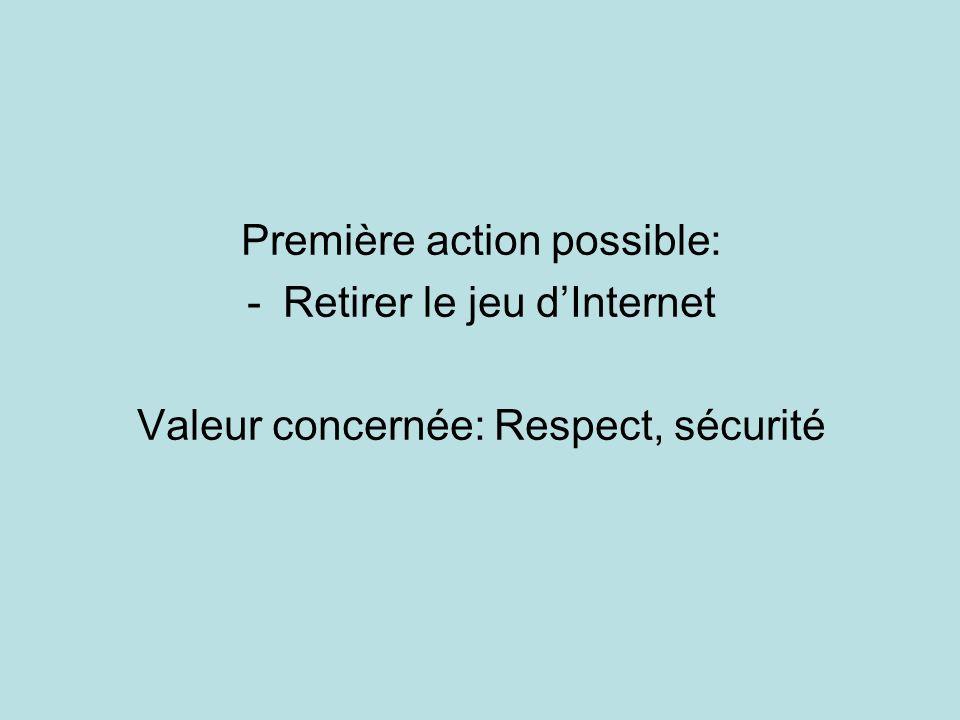 Première action possible: -Retirer le jeu dInternet Valeur concernée: Respect, sécurité
