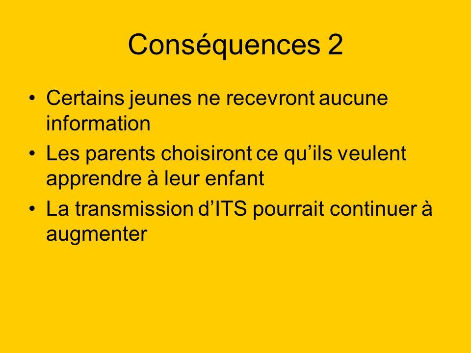 Conséquences 2 Certains jeunes ne recevront aucune information Les parents choisiront ce quils veulent apprendre à leur enfant La transmission dITS po