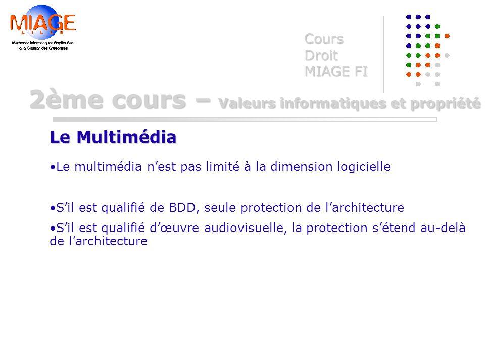 Cours Droit MIAGE FI Le Multimédia 2ème cours – Valeurs informatiques et propriété Le multimédia nest pas limité à la dimension logicielle Sil est qua