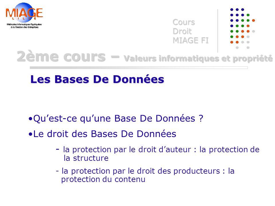 Cours Droit MIAGE FI 2ème cours – Valeurs informatiques et propriété Les Bases De Données Quest-ce quune Base De Données ? Le droit des Bases De Donné