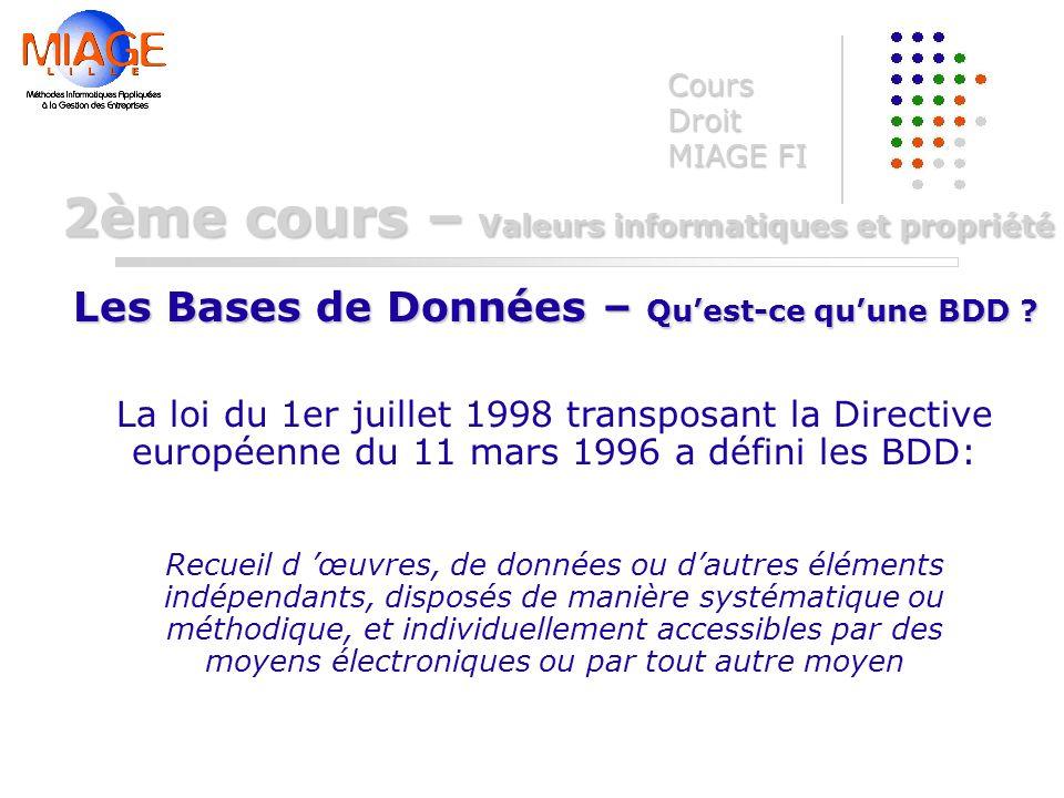 Cours Droit MIAGE FI Les Bases de Données – Quest-ce quune BDD ? 2ème cours – Valeurs informatiques et propriété La loi du 1er juillet 1998 transposan