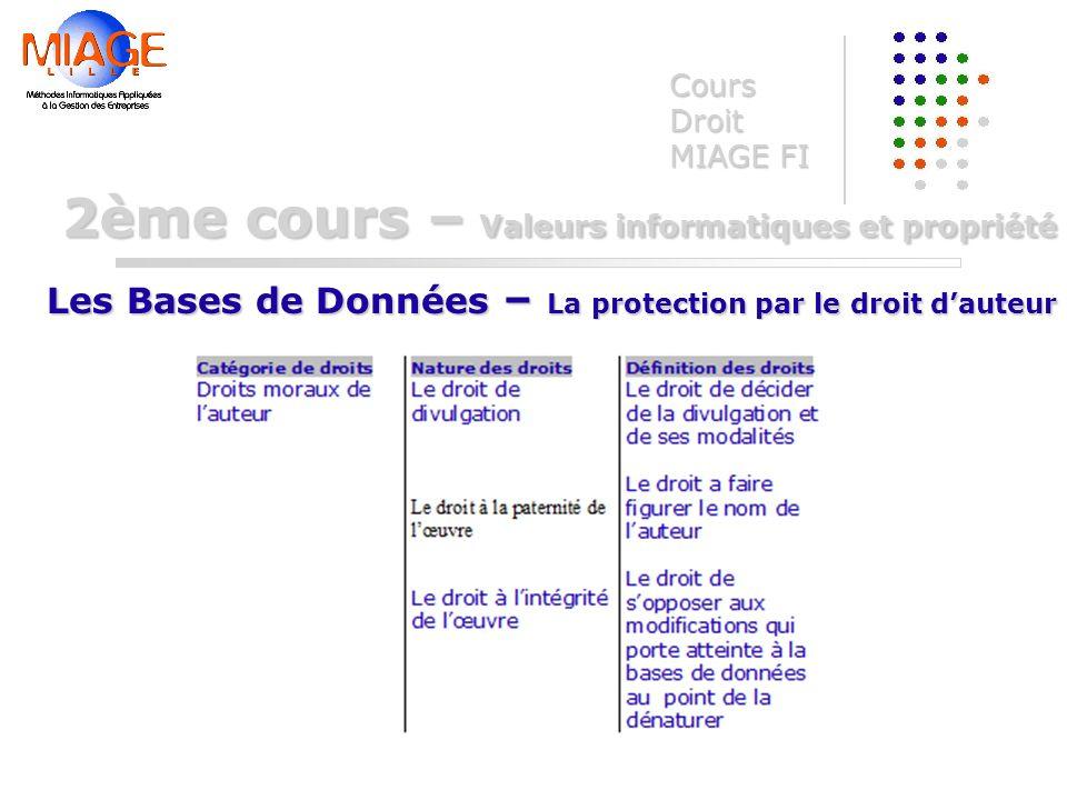 Cours Droit MIAGE FI Les Bases de Données – La protection par le droit dauteur 2ème cours – Valeurs informatiques et propriété