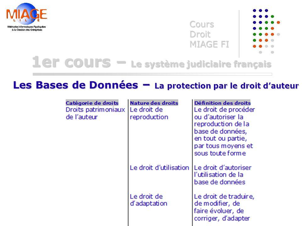 Cours Droit MIAGE FI 1er cours – Le système judiciaire français Les Bases de Données – La protection par le droit dauteur