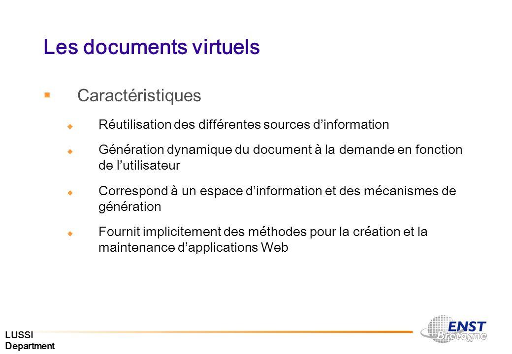 LUSSI Department Les documents virtuels Caractéristiques Réutilisation des différentes sources dinformation Génération dynamique du document à la dema