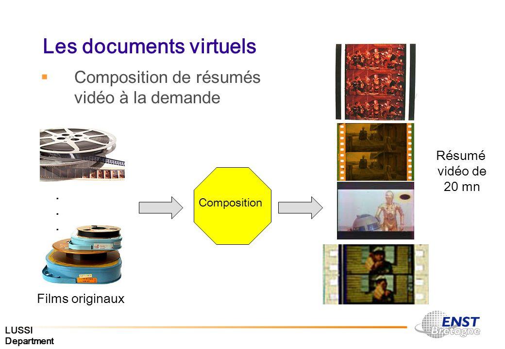 LUSSI Department Les documents virtuels Composition de résumés vidéo à la demande Composition Résumé vidéo de 20 mn Films originaux......