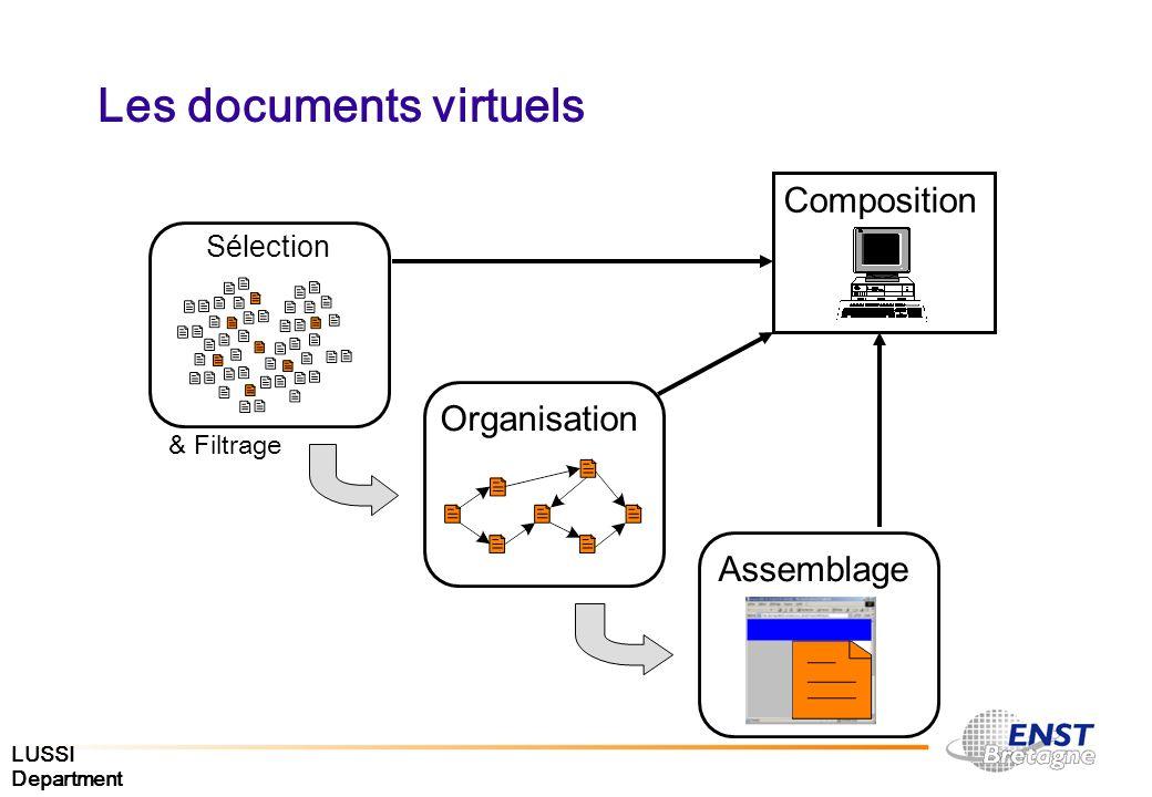 LUSSI Department Les documents virtuels Sélection Organisation Assemblage Composition & Filtrage