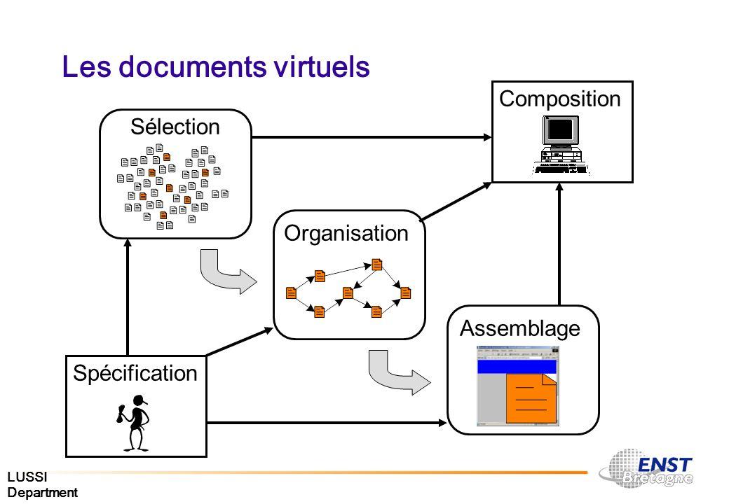 LUSSI Department Les documents virtuels Sélection Organisation Assemblage Spécification Composition