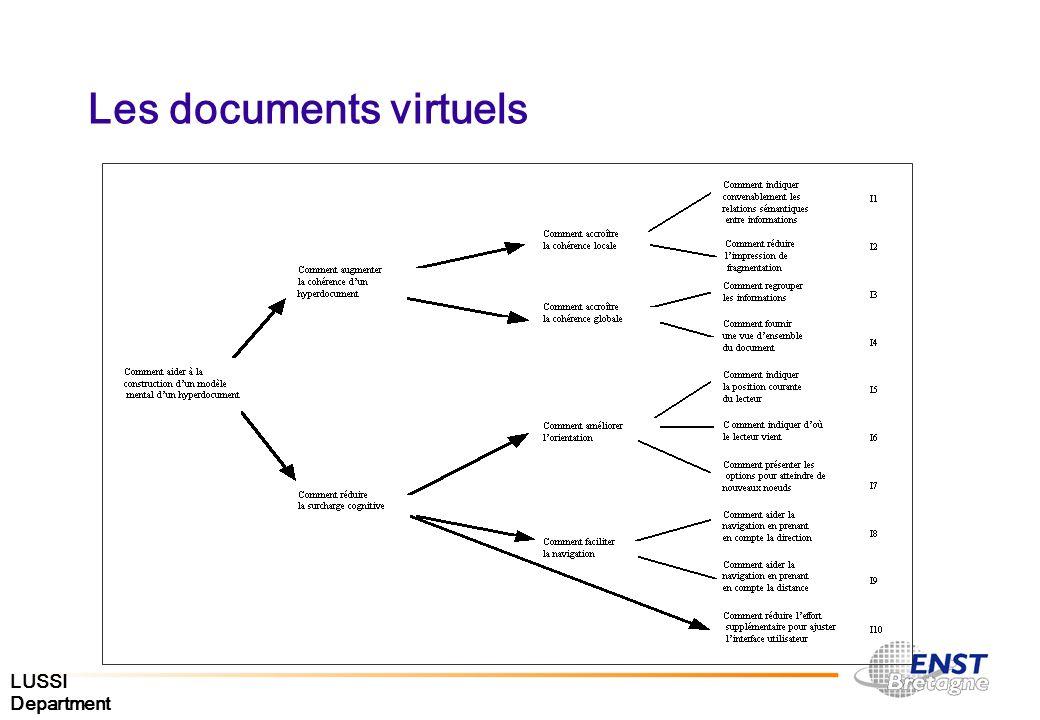 LUSSI Department Les documents virtuels