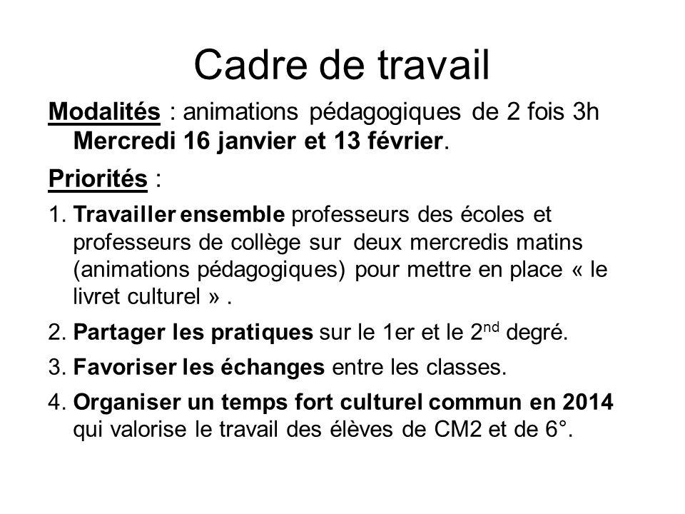 Cadre de travail Modalités : animations pédagogiques de 2 fois 3h Mercredi 16 janvier et 13 février. Priorités : 1. Travailler ensemble professeurs de