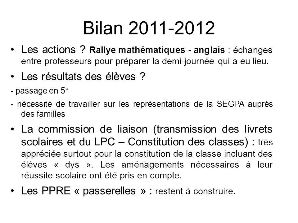 Bilan 2011-2012 Les actions ? Rallye mathématiques - anglais : échanges entre professeurs pour préparer la demi-journée qui a eu lieu. Les résultats d