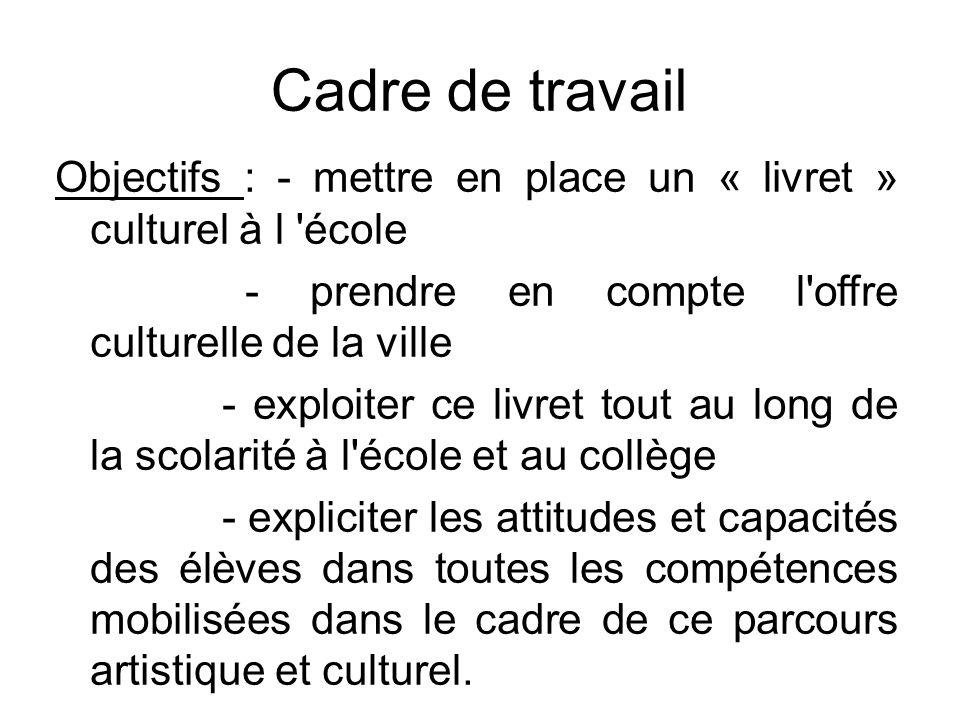 Cadre de travail Objectifs : - mettre en place un « livret » culturel à l 'école - prendre en compte l'offre culturelle de la ville - exploiter ce liv