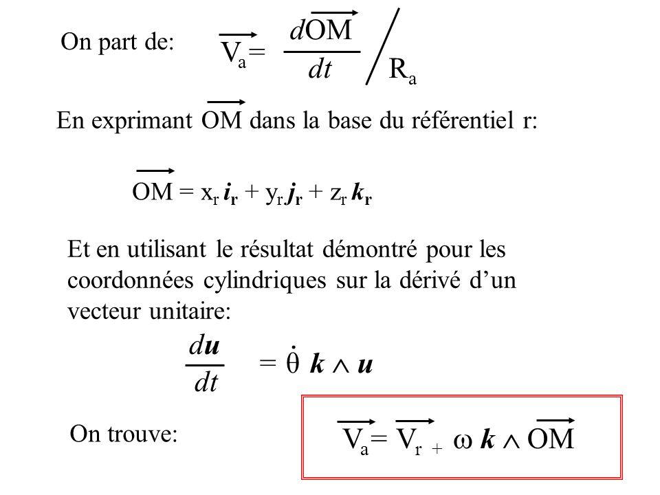 On part de: En exprimant OM dans la base du référentiel r: Va=Va= dt dOM RaRa OM = x r i r + y r j r + z r k r dt dudu = θ k u. Et en utilisant le rés