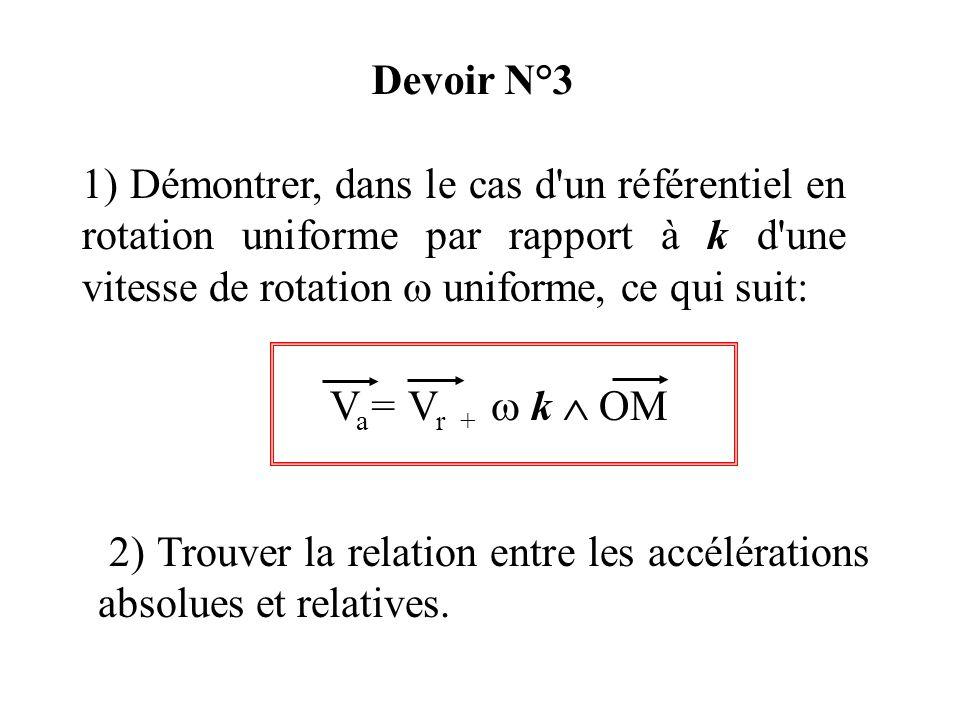 1) Démontrer, dans le cas d un référentiel en rotation uniforme par rapport à k d une vitesse de rotation uniforme, ce qui suit: V a = V r + k OM 2) Trouver la relation entre les accélérations absolues et relatives.