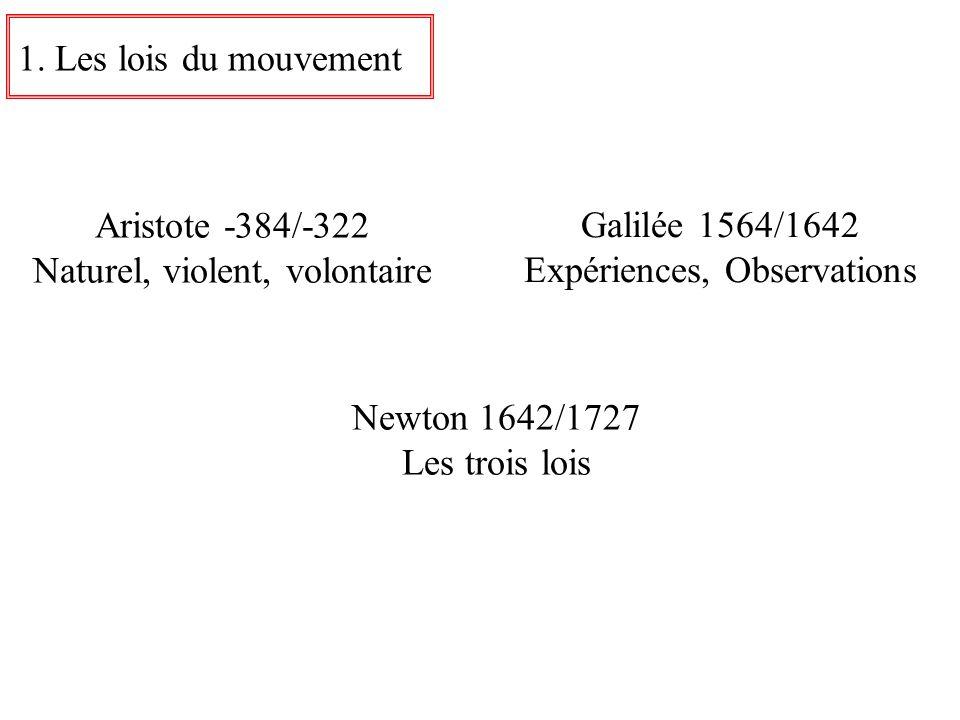1. Les lois du mouvement Aristote -384/-322 Naturel, violent, volontaire Galilée 1564/1642 Expériences, Observations Newton 1642/1727 Les trois lois