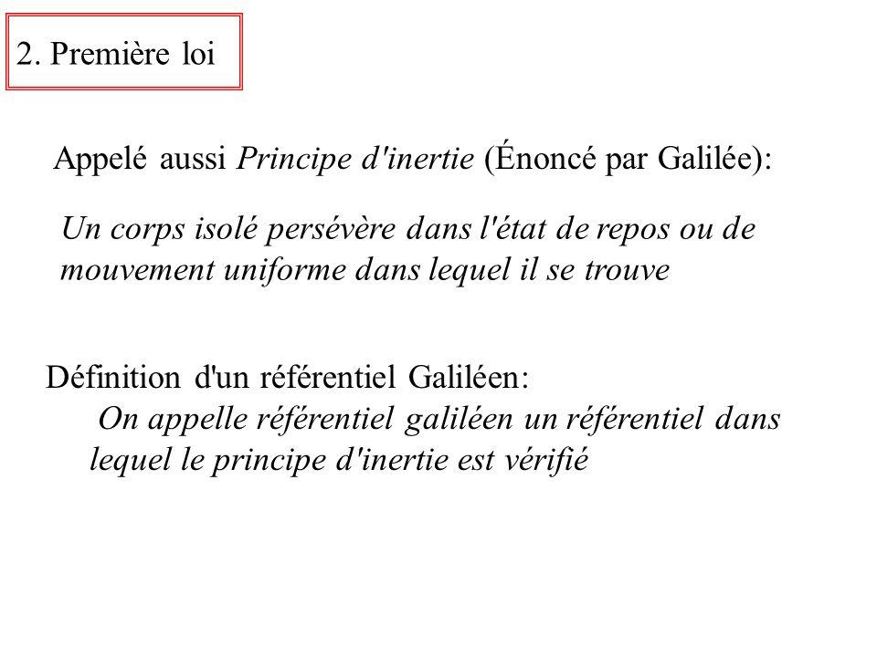 2. Première loi Définition d'un référentiel Galiléen: On appelle référentiel galiléen un référentiel dans lequel le principe d'inertie est vérifié App