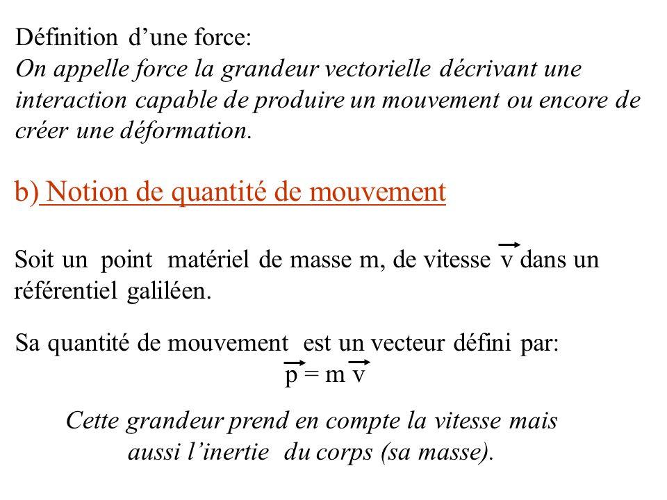Définition dune force: On appelle force la grandeur vectorielle décrivant une interaction capable de produire un mouvement ou encore de créer une défo