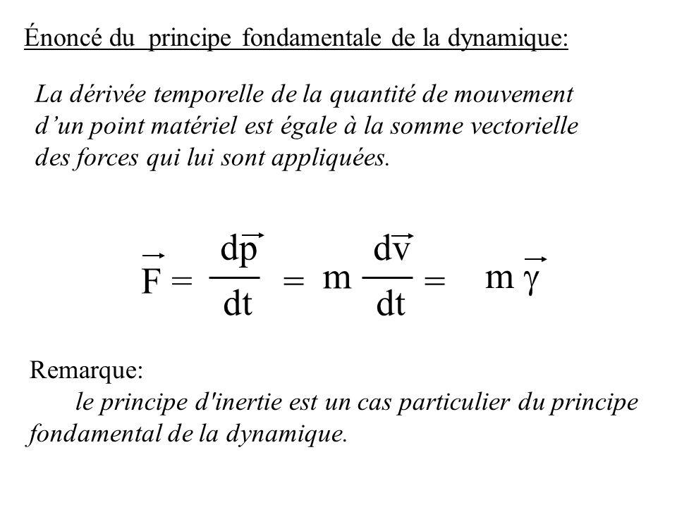La dérivée temporelle de la quantité de mouvement dun point matériel est égale à la somme vectorielle des forces qui lui sont appliquées. m F = dp dt