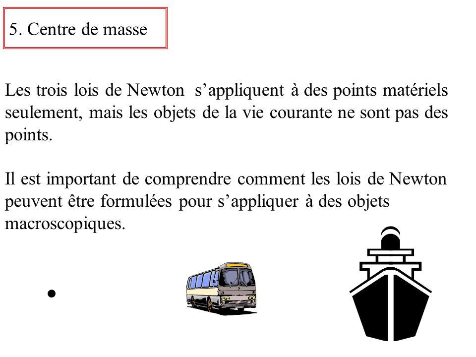 Les trois lois de Newton sappliquent à des points matériels seulement, mais les objets de la vie courante ne sont pas des points. Il est important de