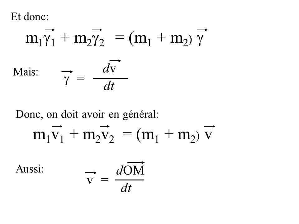 Et donc: m 1 1 + m 2 2 = (m 1 + m 2 ) = dt dvdv Mais: Donc, on doit avoir en général: m 1 v 1 + m 2 v 2 = (m 1 + m 2 ) v Aussi: v = dt dOM