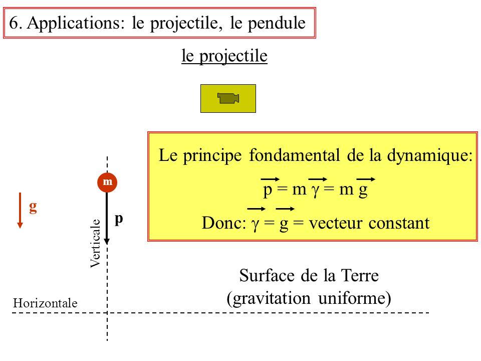 6. Applications: le projectile, le pendule le projectile Surface de la Terre (gravitation uniforme) Horizontale Verticale p g Le principe fondamental