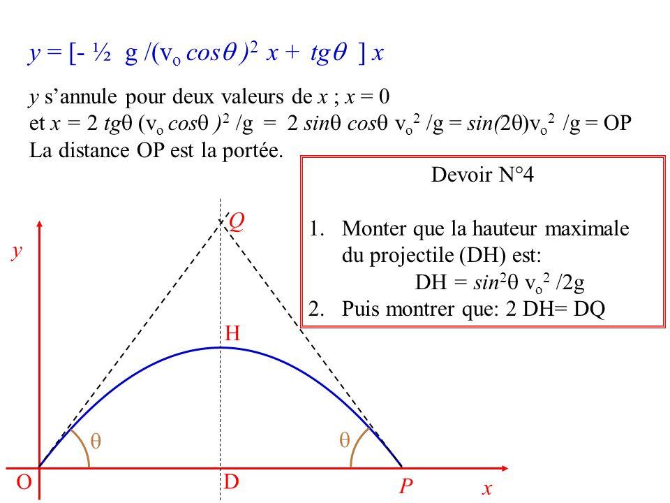y = [- ½ g /(v o cos ) 2 x + tg ] x y sannule pour deux valeurs de x ; x = 0 et x = 2 tg (v o cos ) 2 /g = 2 sin cos v o 2 /g = sin(2 v o 2 /g = OP La distance OP est la portée.