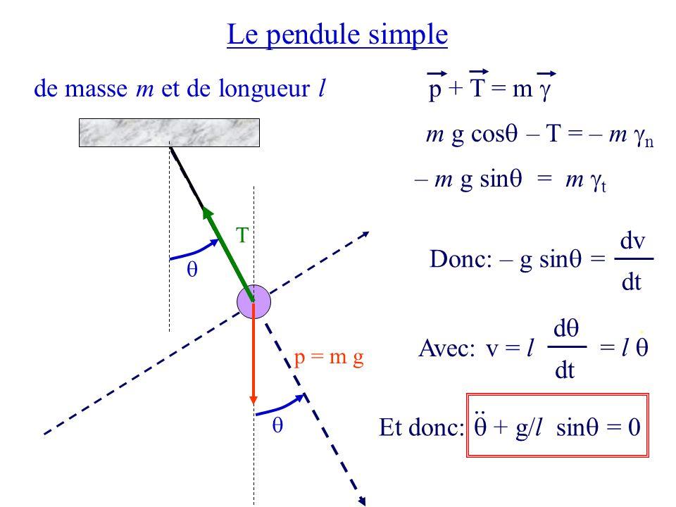Le pendule simple p = m g T p + T = m m g cos – T = – m n – m g sin = m t Donc: – g sin = dv dt de masse m et de longueur l Avec: v = l d dt = l. Et d
