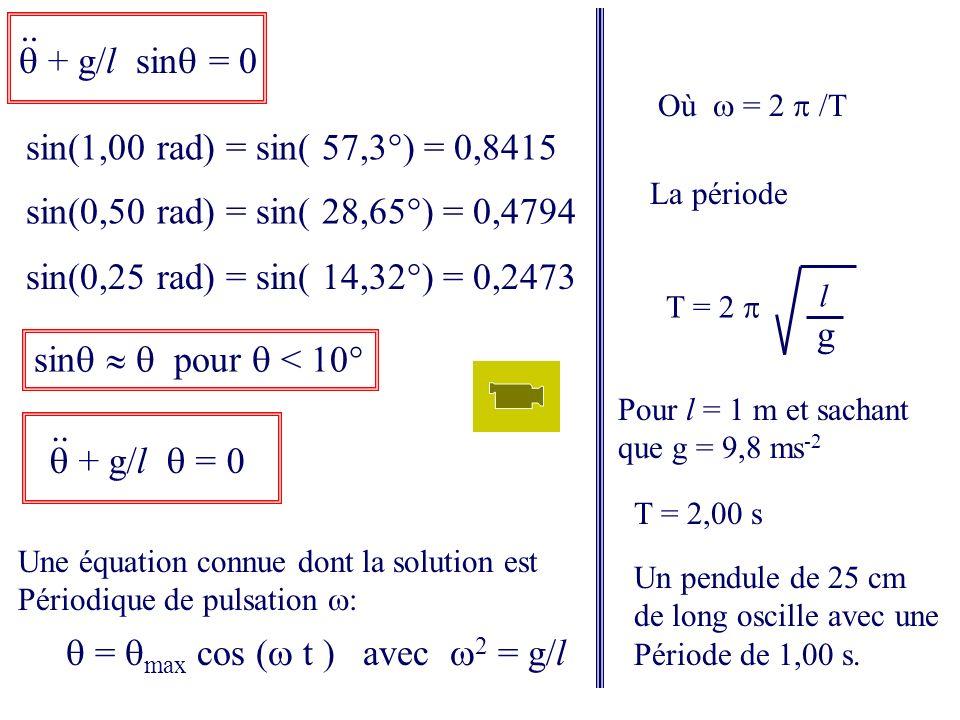 + g/l sin = 0.. sin(1,00 rad) = sin( 57,3°) = 0,8415 sin(0,50 rad) = sin( 28,65°) = 0,4794 sin(0,25 rad) = sin( 14,32°) = 0,2473 sin pour < 10° + g/l