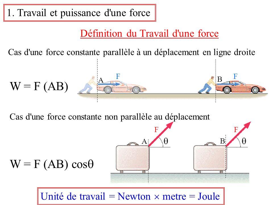 1. Travail et puissance d'une force W = F (AB) W = F (AB) cos A B FF FF A B Cas d'une force constante parallèle à un déplacement en ligne droite Cas d