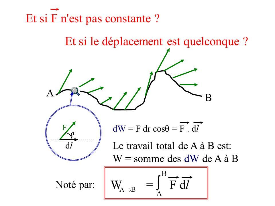 Et si F n'est pas constante ? Et si le déplacement est quelconque ? dW = F dr cos = F. dl F dldl Le travail total de A à B est: W = somme des dW de A