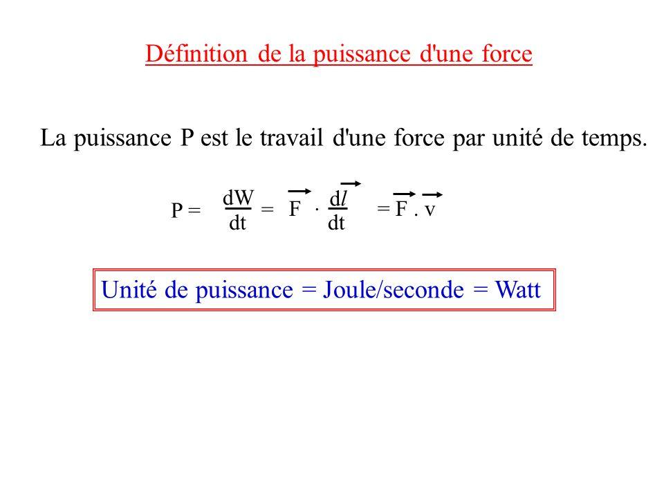 Définition de la puissance d'une force La puissance P est le travail d'une force par unité de temps. dW dt dldl F. = P = = F. v Unité de puissance = J