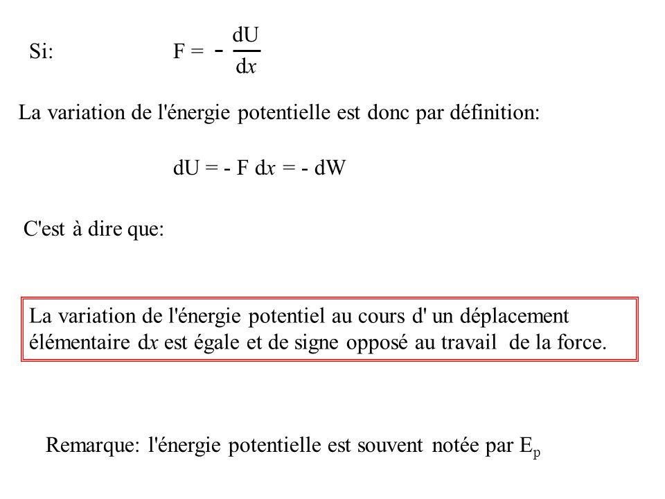Si: F =dU dxdx La variation de l énergie potentielle est donc par définition: dU = - F dx = - dW C est à dire que: La variation de l énergie potentiel au cours d un déplacement élémentaire dx est égale et de signe opposé au travail de la force.