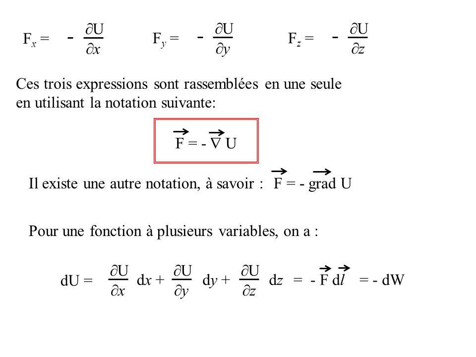 U x Fx =Fx = U y Fy =Fy = U z Fz =Fz = Ces trois expressions sont rassemblées en une seule en utilisant la notation suivante: F = - grad UIl existe une autre notation, à savoir : F = - U Pour une fonction à plusieurs variables, on a : dU = U x dx + U y dy + U z dzdz = - F dl= - dW