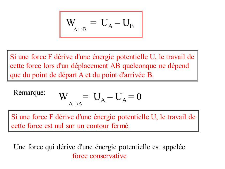 W = U A – U B A B Si une force F dérive d une énergie potentielle U, le travail de cette force lors d un déplacement AB quelconque ne dépend que du point de départ A et du point d arrivée B.
