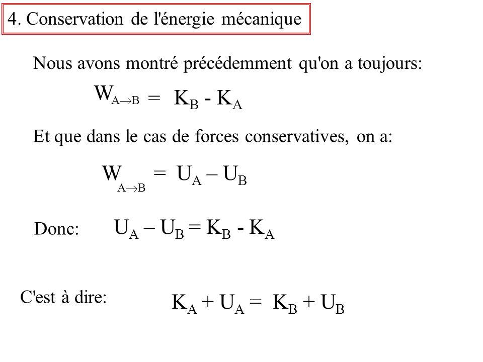 4. Conservation de l'énergie mécanique W = U A – U B A B = W K B - K A Nous avons montré précédemment qu'on a toujours: Et que dans le cas de forces c
