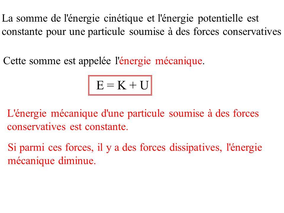 E = K + U La somme de l'énergie cinétique et l'énergie potentielle est constante pour une particule soumise à des forces conservatives Cette somme est