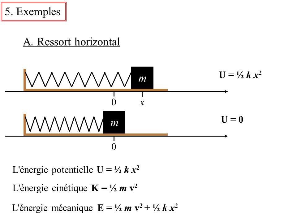 5. Exemples m 0 A. Ressort horizontal m 0x U = 0 U = ½ k x 2 L'énergie cinétique K = ½ m v 2 L'énergie potentielle U = ½ k x 2 L'énergie mécanique E =