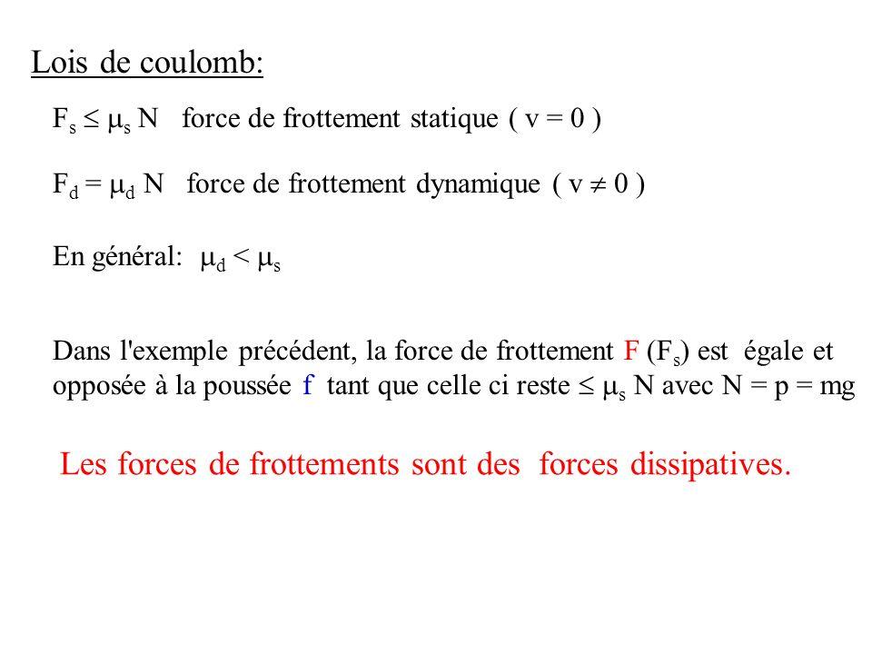 Lois de coulomb: F s s N force de frottement statique ( v = 0 ) F d = d N force de frottement dynamique ( v 0 ) En général: d < s Dans l exemple précédent, la force de frottement F (F s ) est égale et opposée à la poussée f tant que celle ci reste s N avec N = p = mg Les forces de frottements sont des forces dissipatives.
