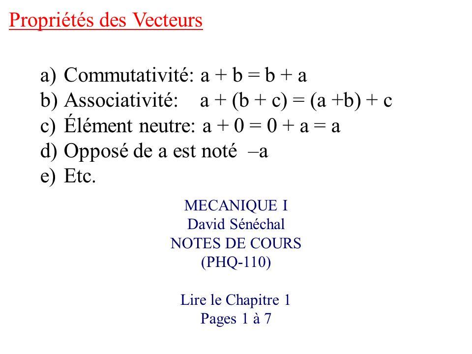 Propriétés des Vecteurs a)Commutativité: a + b = b + a b)Associativité: a + (b + c) = (a +b) + c c)Élément neutre: a + 0 = 0 + a = a d)Opposé de a est noté –a e)Etc.